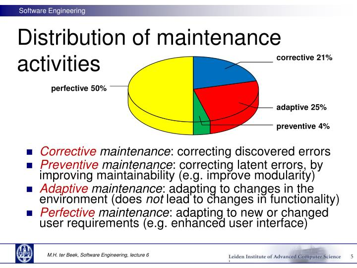 100+ Corrective Adaptive Perfective Preventive Maintenance Cycle