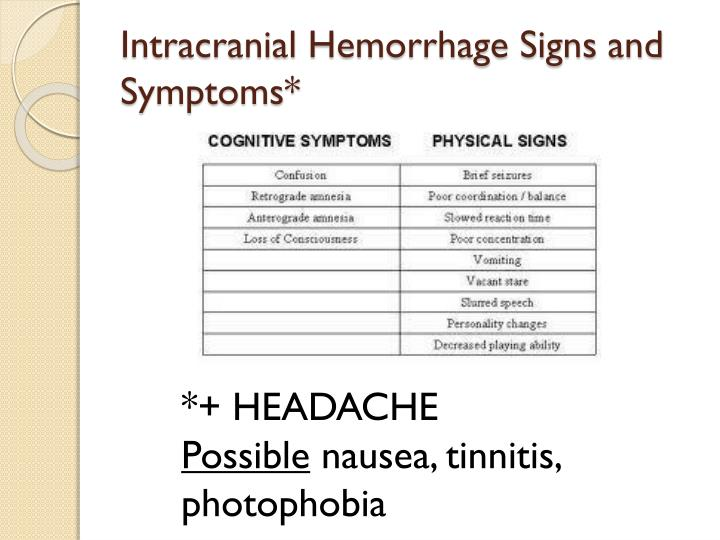 Intracranial Hemorrhage Signs and Symptoms*