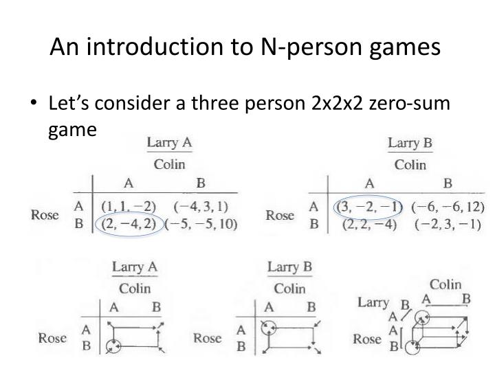 An introduction to N-person games