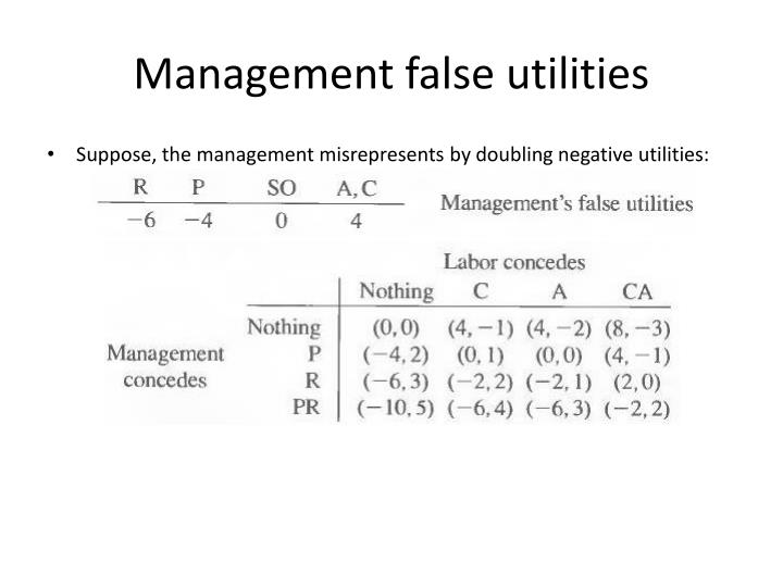 Management false utilities