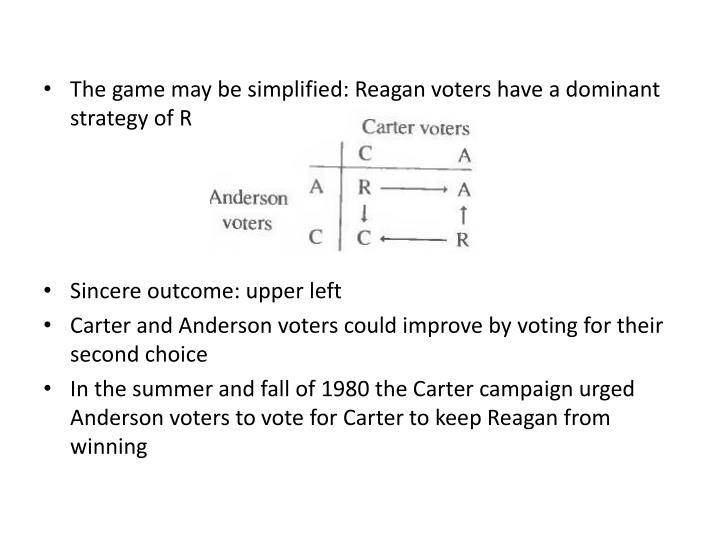 The game may be simplified: Reagan voters have a dominant strategy of R