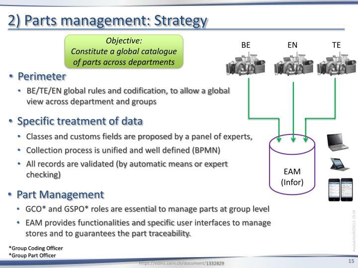 2) Parts management: Strategy