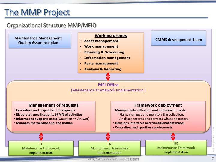 The MMP Project