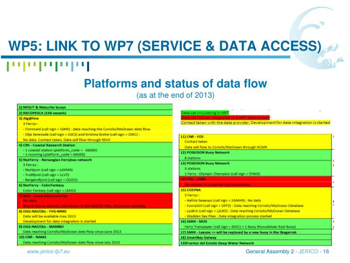 WP5: link to WP7 (Service & Data Access)