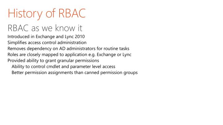 History of RBAC