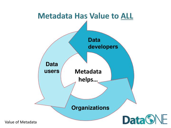 Metadata Has Value to