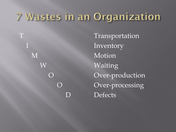 7 Wastes in an Organization