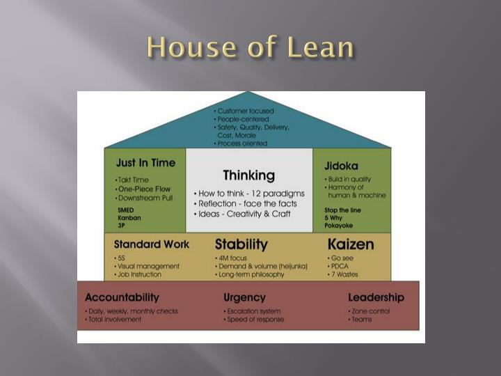 House of Lean