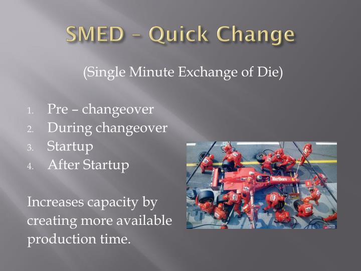 SMED – Quick Change