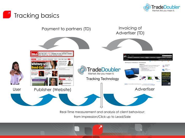 Tracking basics