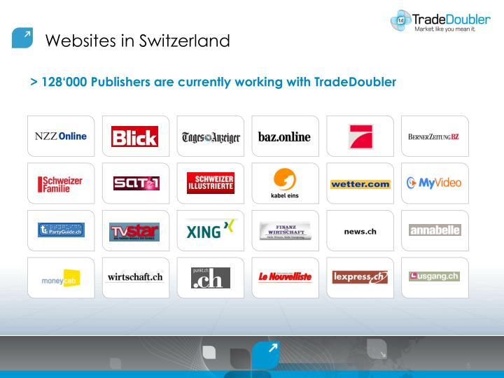 Websites in Switzerland