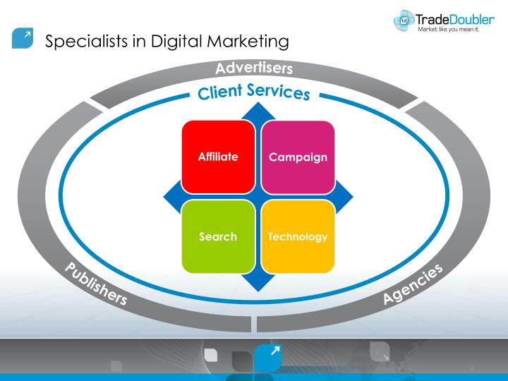 Specialists in Digital Marketing