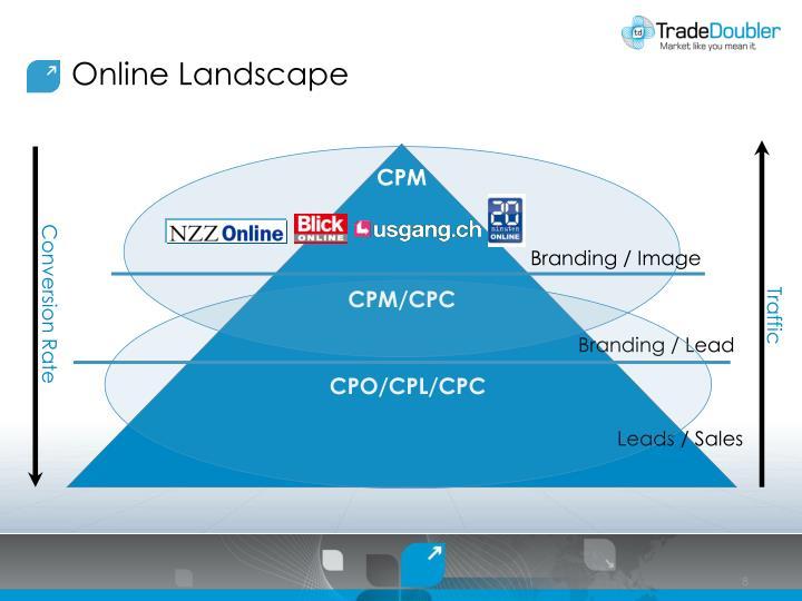 Online Landscape