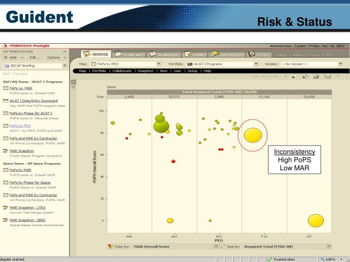 Risk & Status