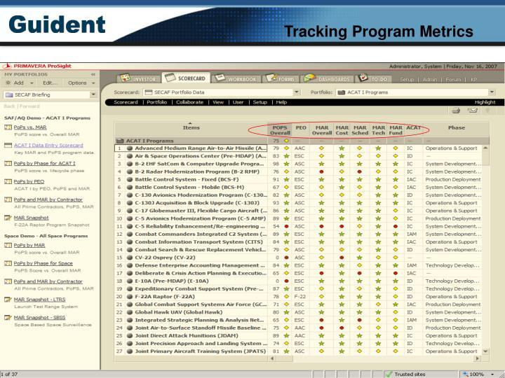Tracking Program Metrics