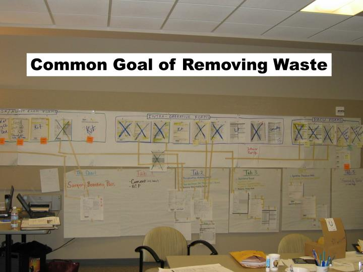 Common Goal of Removing Waste
