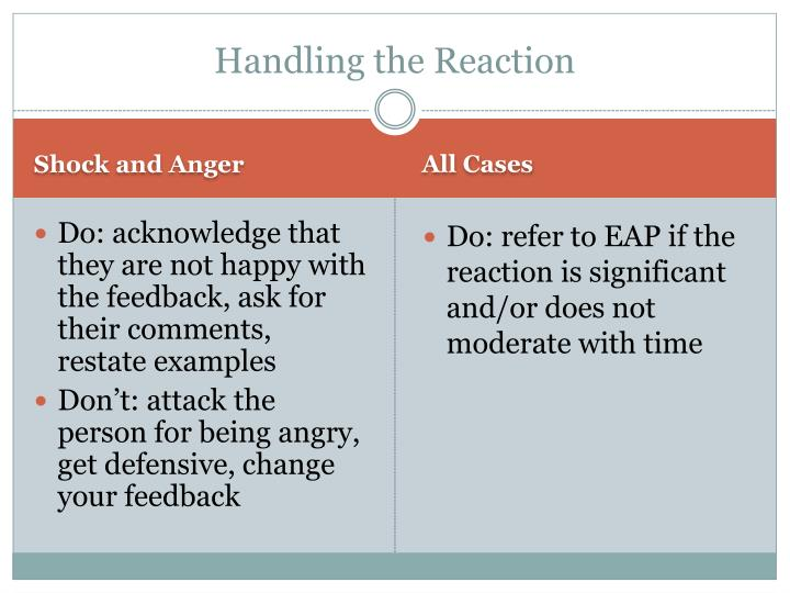 Handling the Reaction