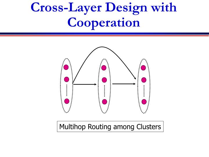 Cross-Layer Design with Cooperation