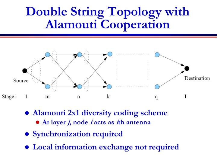 Double String Topology with Alamouti Cooperation