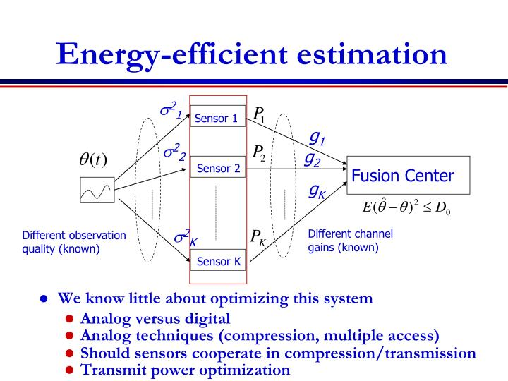 Energy-efficient estimation