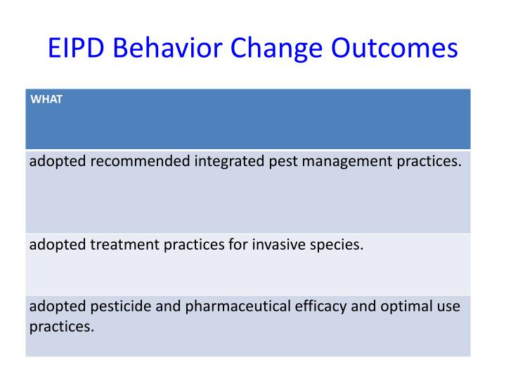EIPD Behavior Change Outcomes