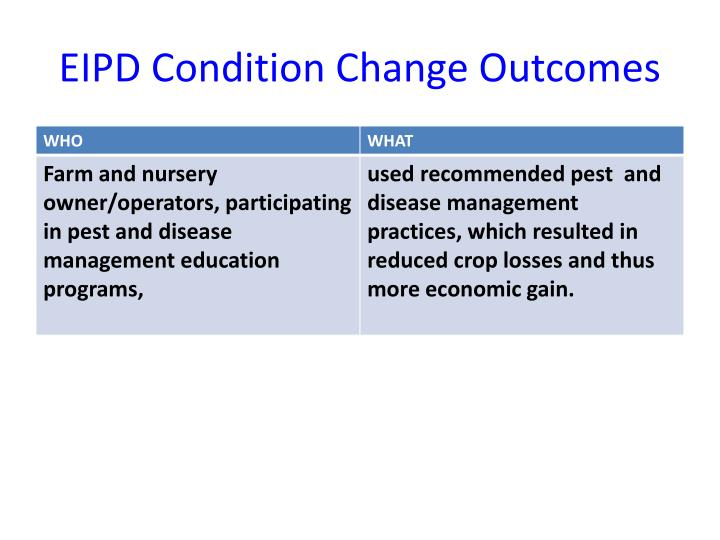EIPD Condition Change Outcomes