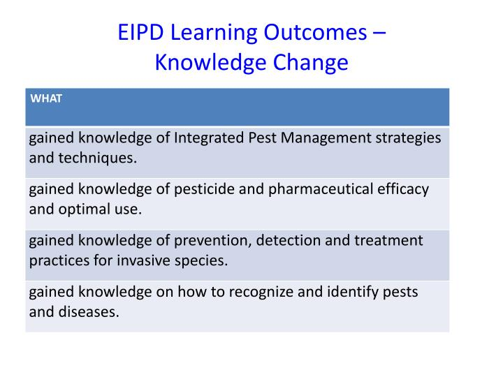 EIPD Learning Outcomes –