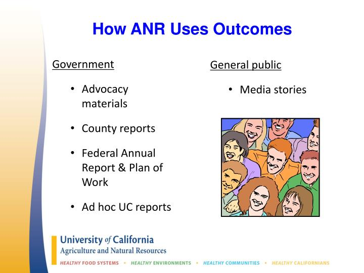 How ANR Uses Outcomes