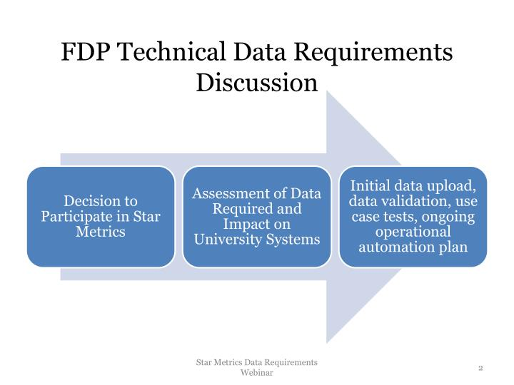Fdp technical data requirements discussion