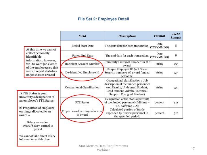 File Set 2: Employee Detail