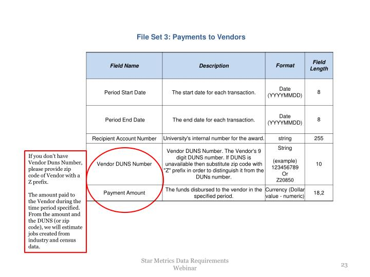File Set 3: Payments to Vendors