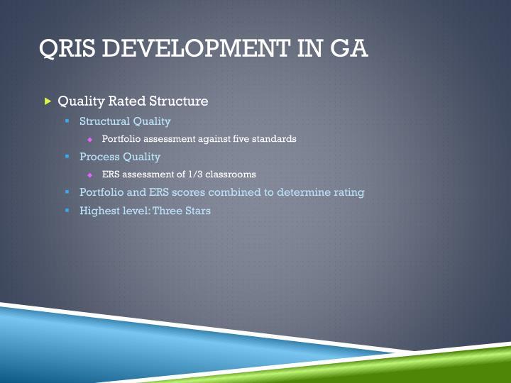 QRIS Development in GA