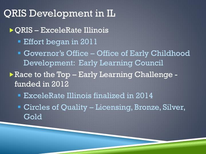QRIS Development in IL