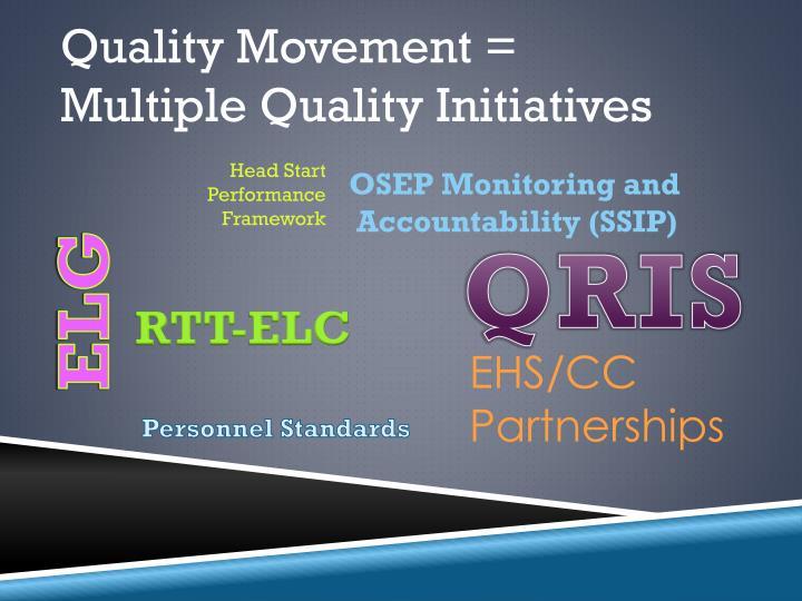 Quality Movement =