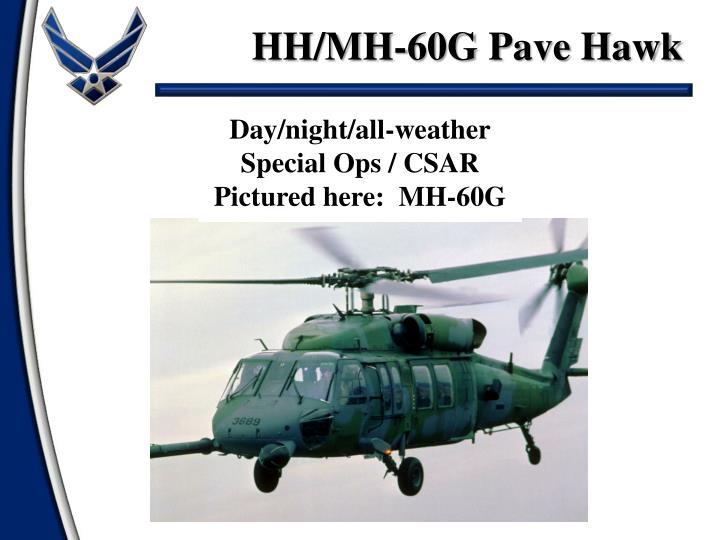 HH/MH-60G Pave Hawk