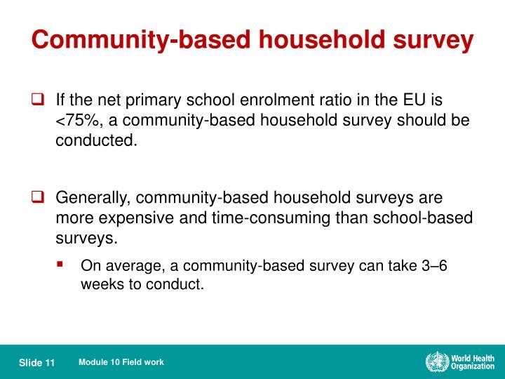 Community-based household survey