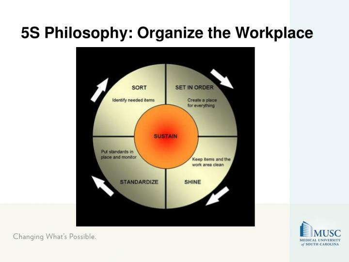 5S Philosophy: Organize the Workplace