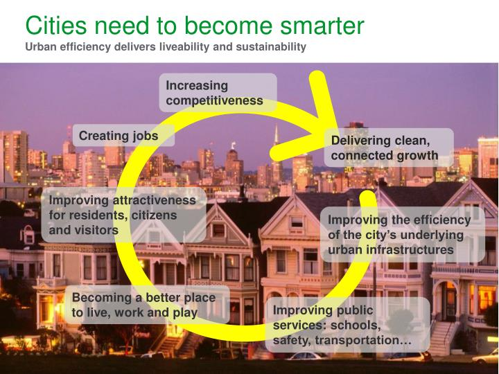 Cities need to become smarter