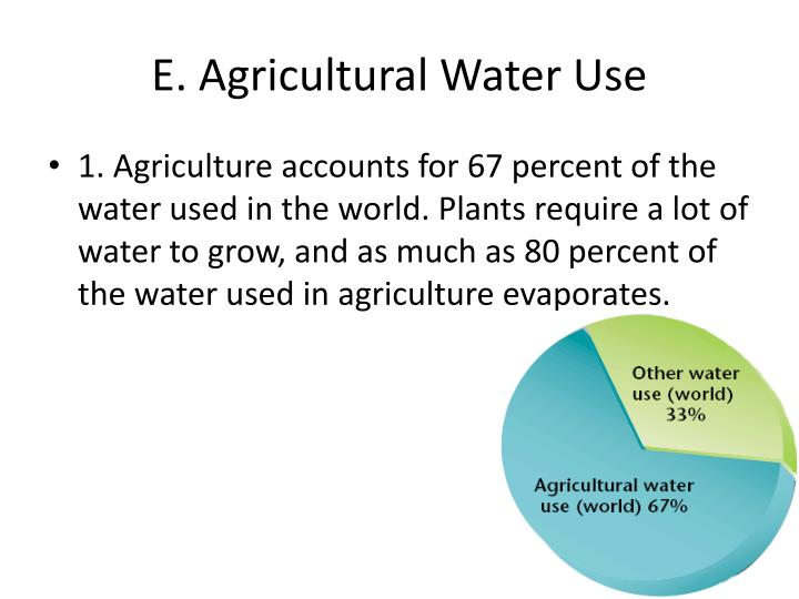 E. Agricultural Water Use