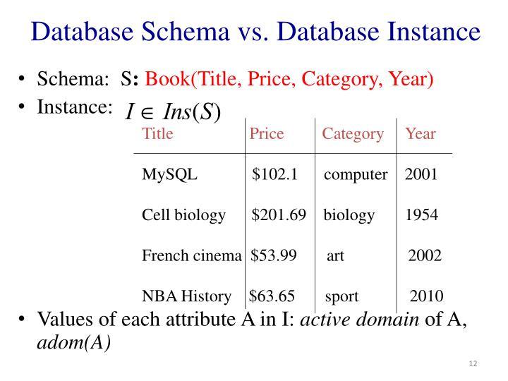 Database Schema vs. Database Instance