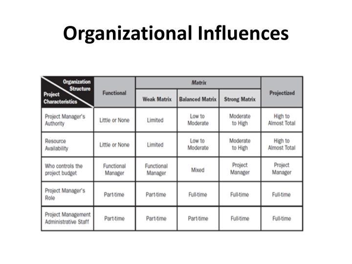 Organizational Influences