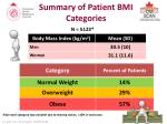 summary of patient bmi categories