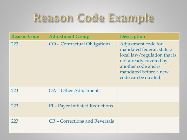 Reason Code Example