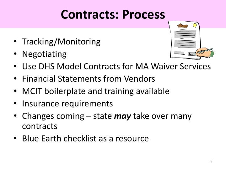 Contracts: Process
