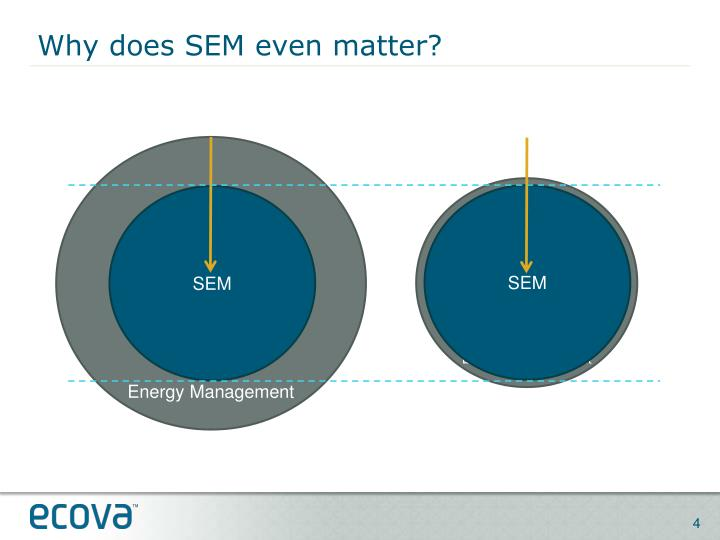 Why does SEM even matter?