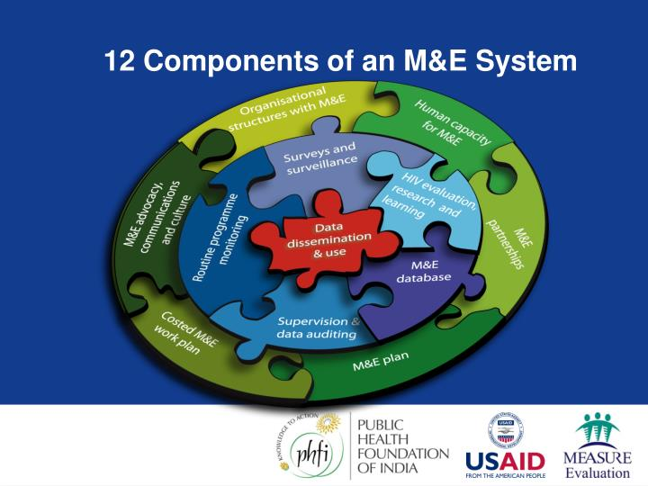 12 Components of an M&E System