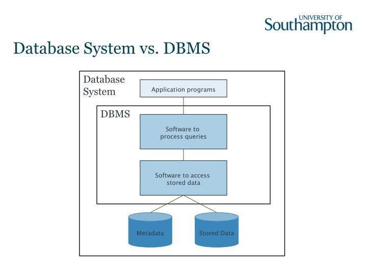 Database System vs. DBMS