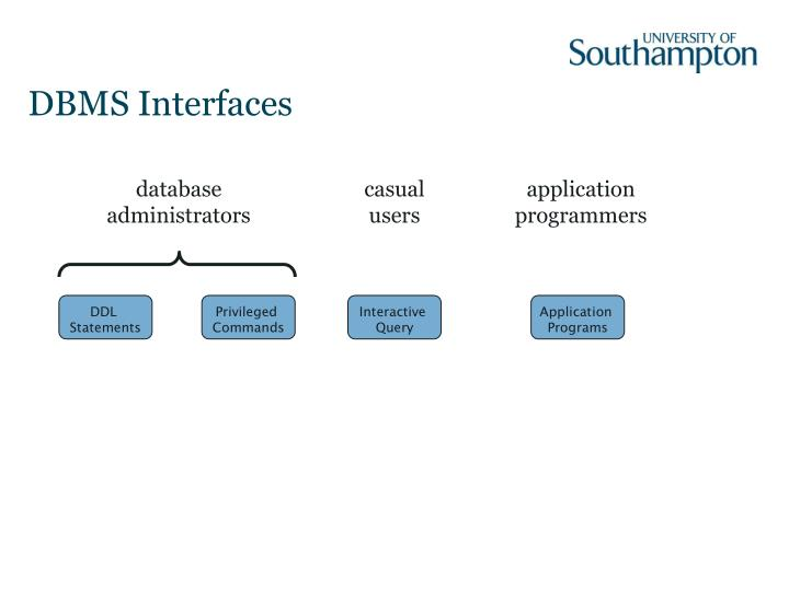 DBMS Interfaces