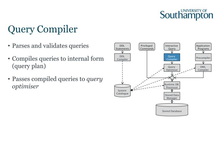Query Compiler