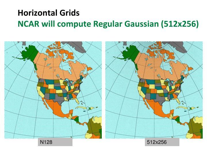 Horizontal Grids